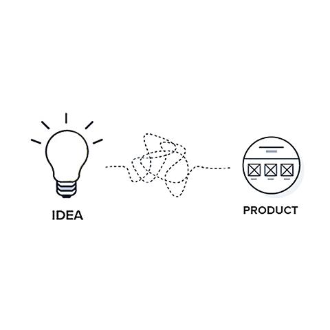software-product-development